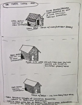 2008-interpretive sustainable housing design