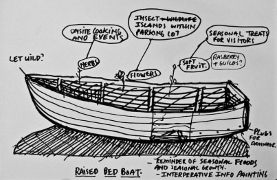 http://www.foolishnature.org/homely/environmental/evergreen/brickworks%20residency/fertility%20of%20the%20flood/index.html 2007-raised bed boat