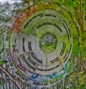 wheel of the year: traditional british woodland work